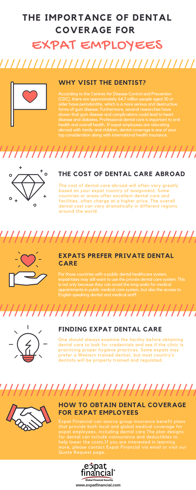 Dental Coverage for Expats