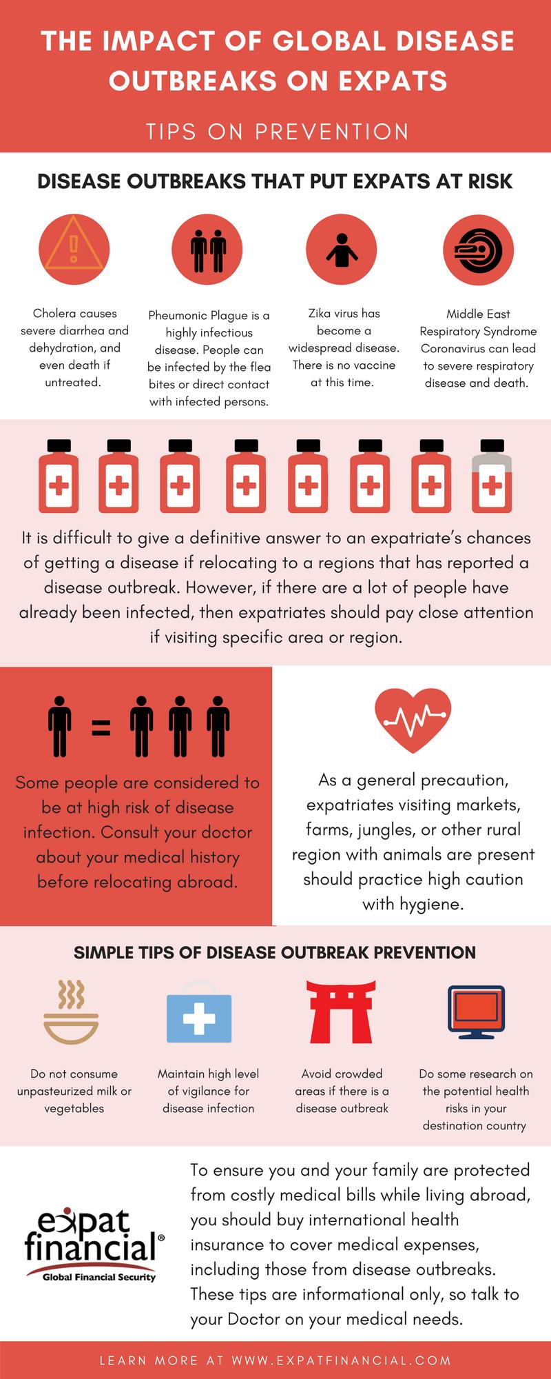 Global Disease Outbreaks